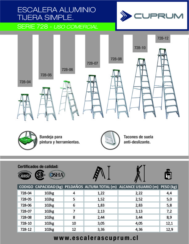 Escalera tijera de aluminio metros y 5 pelda os for Escalera telescopica 2 metros