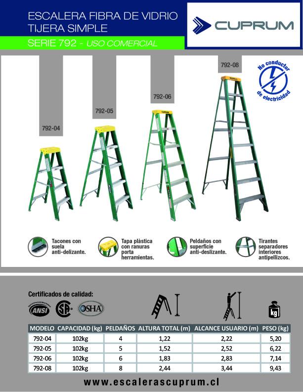 Escalera tijera fibra de vidrio metros y 8 pelda os for Escaleras 10 peldanos de tijera