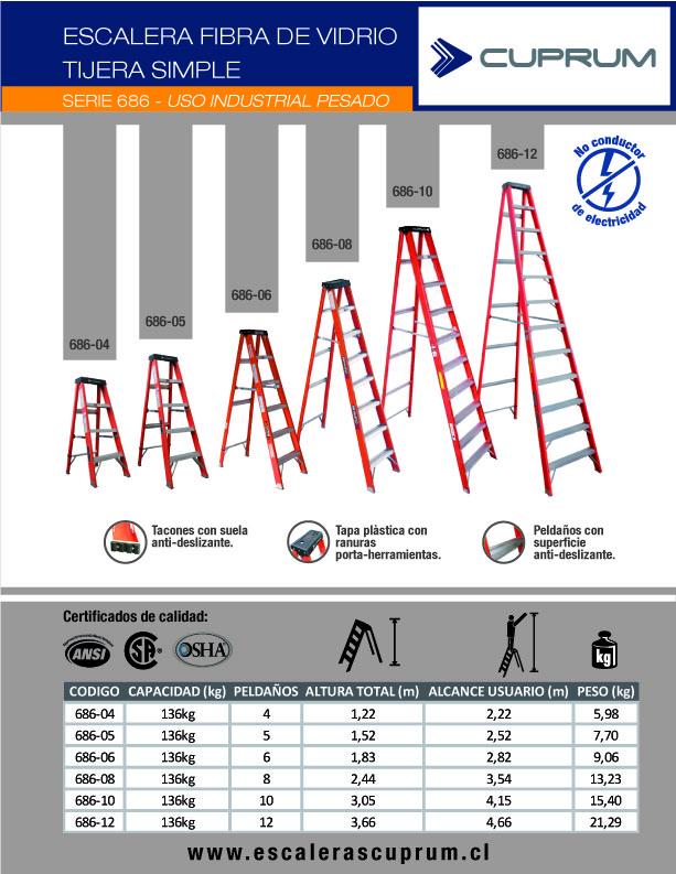 Escalera de tijera fibra de vidrio metros y 6 for Escalera 8 metros