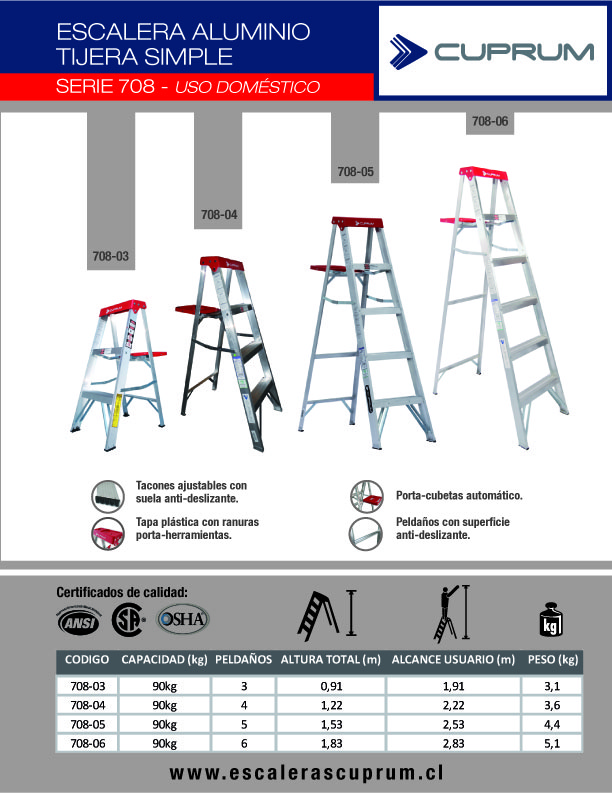 Escalera de tijera de aluminio metros y 6 pelda os for Escalera de aluminio de 3 metros