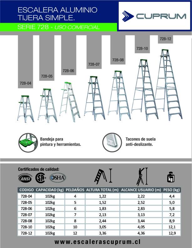 Escalera tijera de aluminio metros y 4 pelda os for Escaleras cuprum
