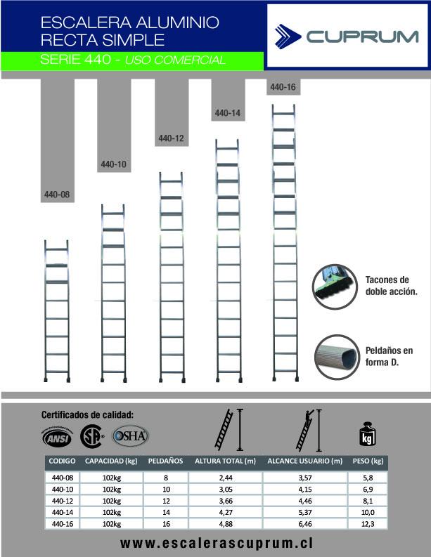 Escalera recta de aluminio m 12 p escaleras cuprum for Escalera de aluminio de 3 metros
